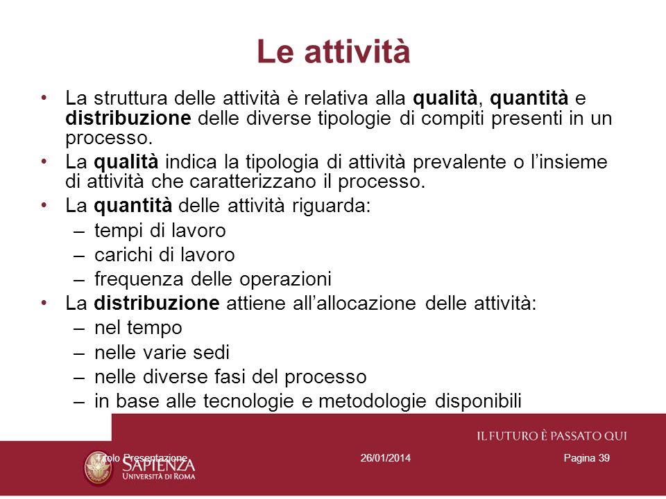 26/01/2014Titolo PresentazionePagina 39 La struttura delle attività è relativa alla qualità, quantità e distribuzione delle diverse tipologie di compi