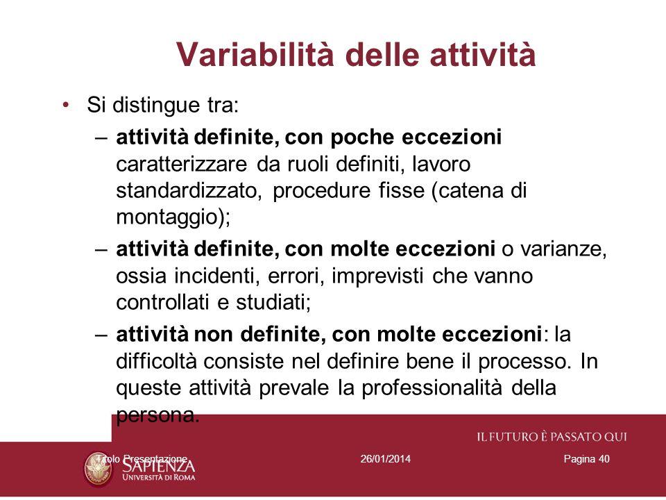 26/01/2014Titolo PresentazionePagina 40 Variabilità delle attività Si distingue tra: –attività definite, con poche eccezioni caratterizzare da ruoli d