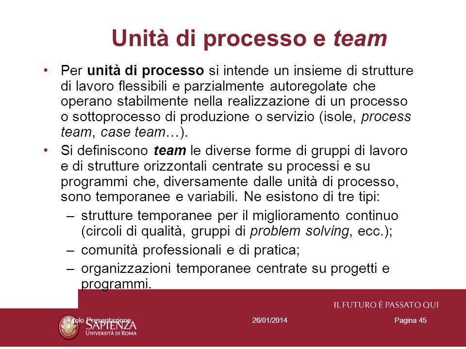 26/01/2014Titolo PresentazionePagina 45 Unità di processo e team Per unità di processo si intende un insieme di strutture di lavoro flessibili e parzi