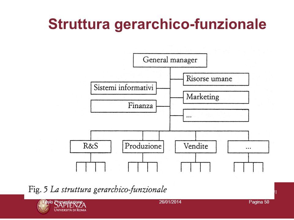 26/01/2014Titolo PresentazionePagina 50 Struttura gerarchico-funzionale