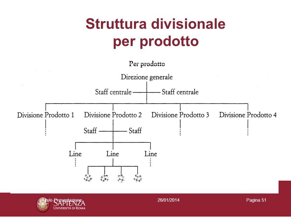 26/01/2014Titolo PresentazionePagina 51 Struttura divisionale per prodotto