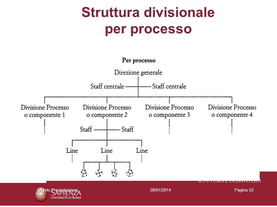 26/01/2014Titolo PresentazionePagina 52 Struttura divisionale per processo