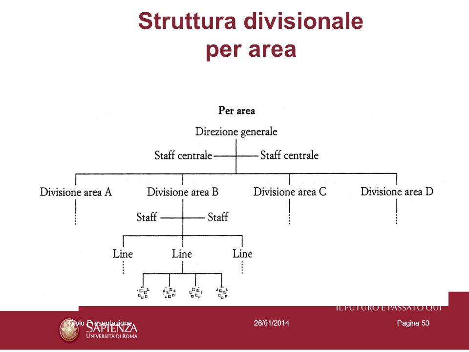 26/01/2014Titolo PresentazionePagina 53 Struttura divisionale per area