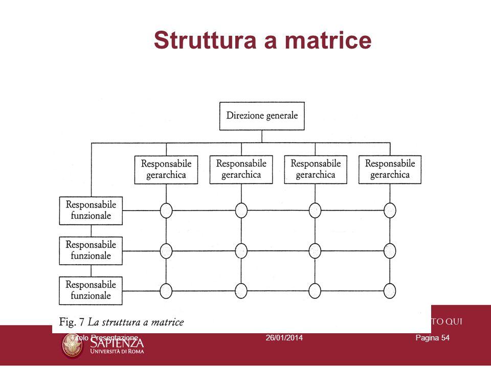 26/01/2014Titolo PresentazionePagina 54 Struttura a matrice