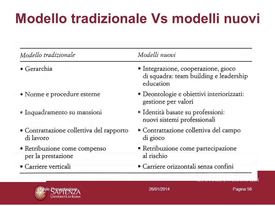 26/01/2014Titolo PresentazionePagina 56 Modello tradizionale Vs modelli nuovi