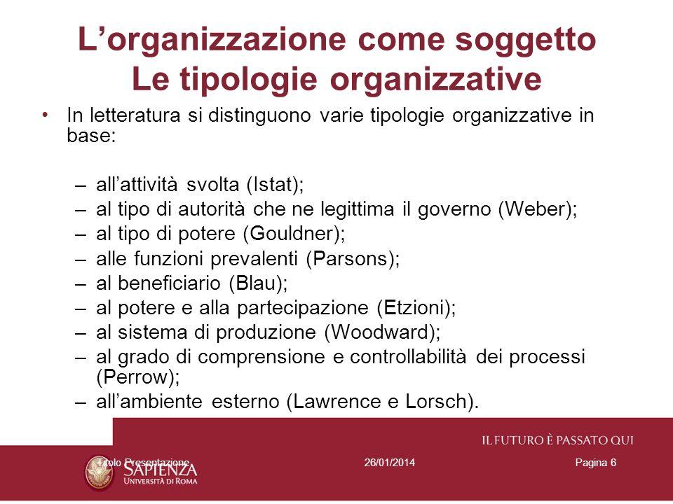 26/01/2014Titolo PresentazionePagina 6 Lorganizzazione come soggetto Le tipologie organizzative In letteratura si distinguono varie tipologie organizz