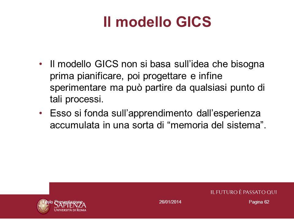 26/01/2014Titolo PresentazionePagina 62 Il modello GICS non si basa sullidea che bisogna prima pianificare, poi progettare e infine sperimentare ma pu