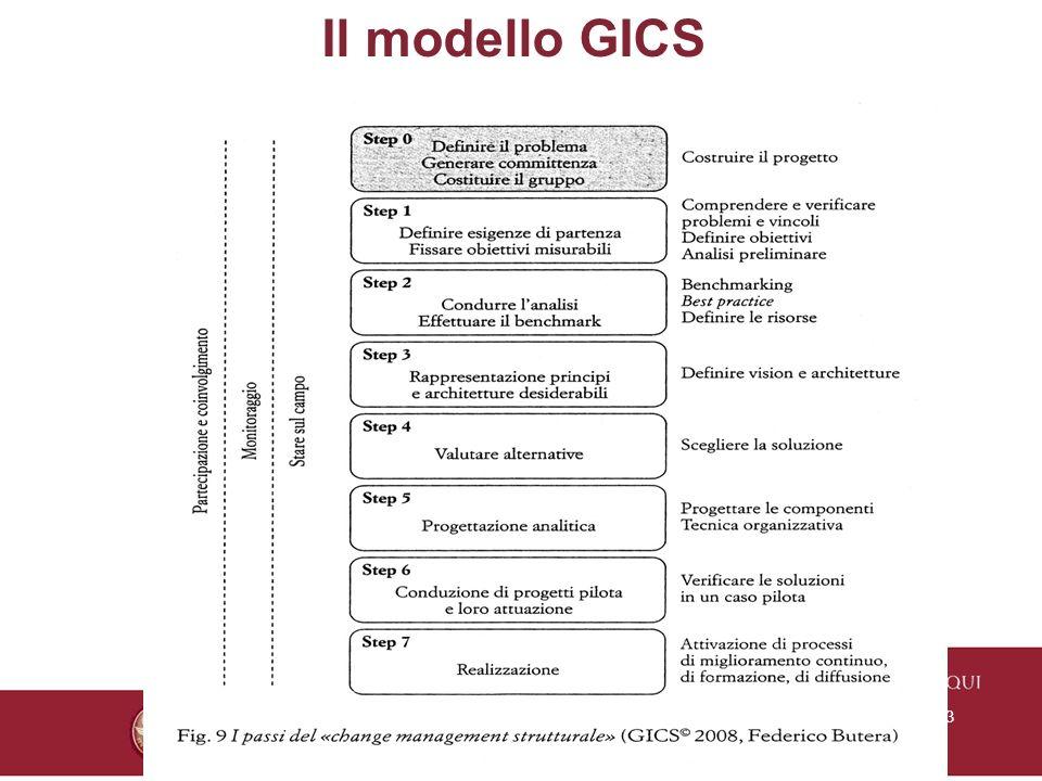 26/01/2014Titolo PresentazionePagina 63 Il modello GICS
