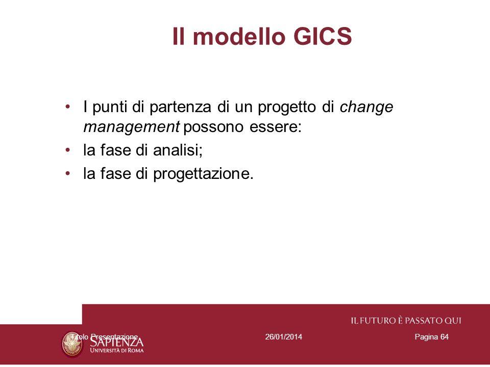 26/01/2014Titolo PresentazionePagina 64 I punti di partenza di un progetto di change management possono essere: la fase di analisi; la fase di progett