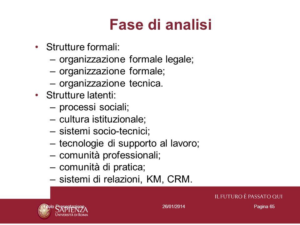 26/01/2014Titolo PresentazionePagina 65 Fase di analisi Strutture formali: –organizzazione formale legale; –organizzazione formale; –organizzazione te
