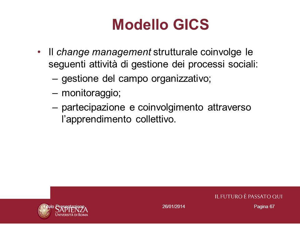 26/01/2014Titolo PresentazionePagina 67 Modello GICS Il change management strutturale coinvolge le seguenti attività di gestione dei processi sociali:
