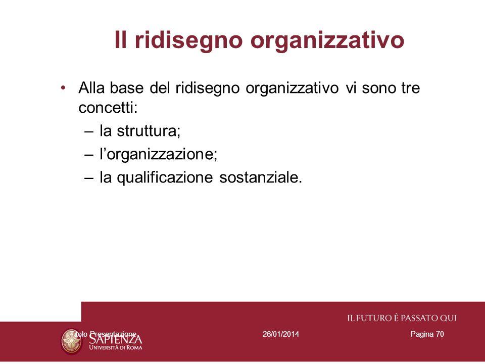 26/01/2014Titolo PresentazionePagina 70 Il ridisegno organizzativo Alla base del ridisegno organizzativo vi sono tre concetti: –la struttura; –lorgani
