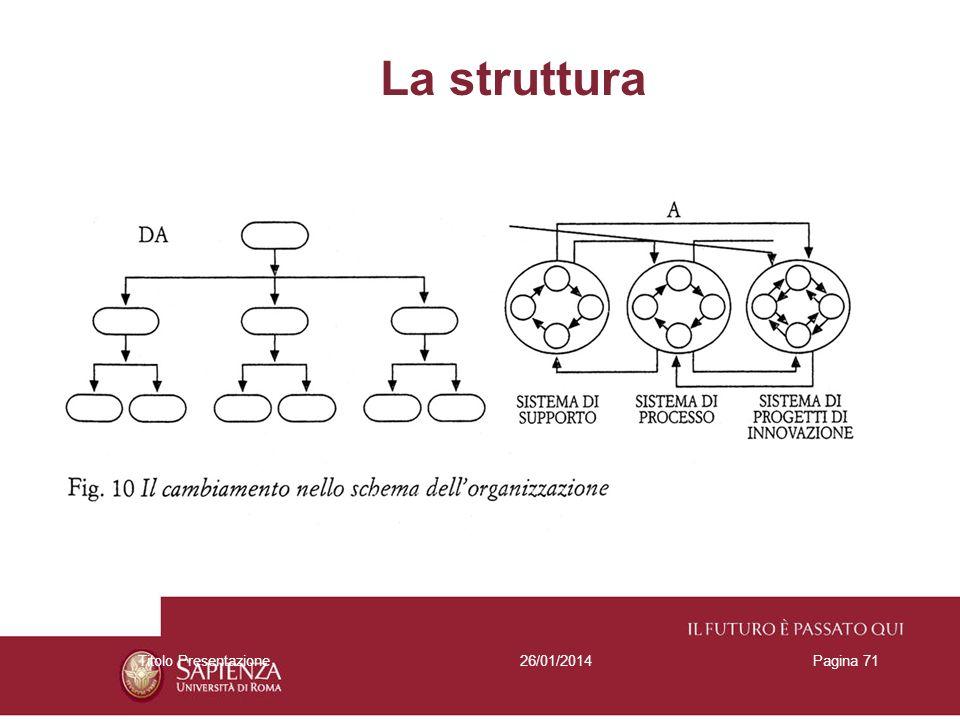 26/01/2014Titolo PresentazionePagina 71 La struttura
