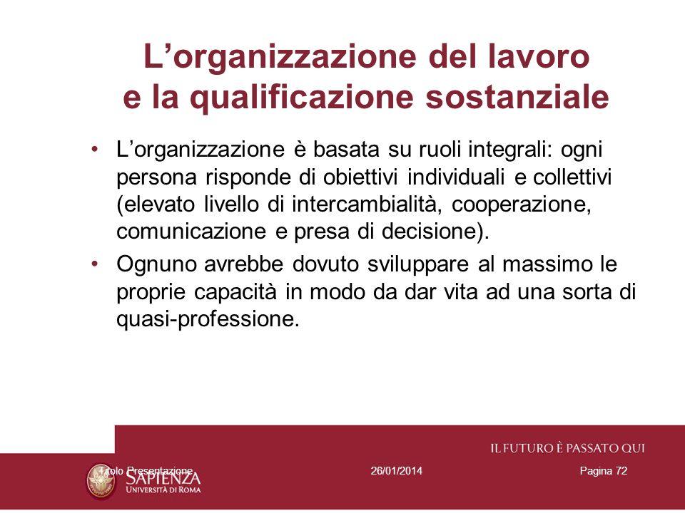 26/01/2014Titolo PresentazionePagina 72 Lorganizzazione del lavoro e la qualificazione sostanziale Lorganizzazione è basata su ruoli integrali: ogni p