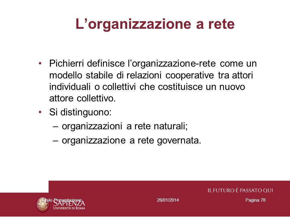 26/01/2014Titolo PresentazionePagina 78 Lorganizzazione a rete Pichierri definisce lorganizzazione-rete come un modello stabile di relazioni cooperati