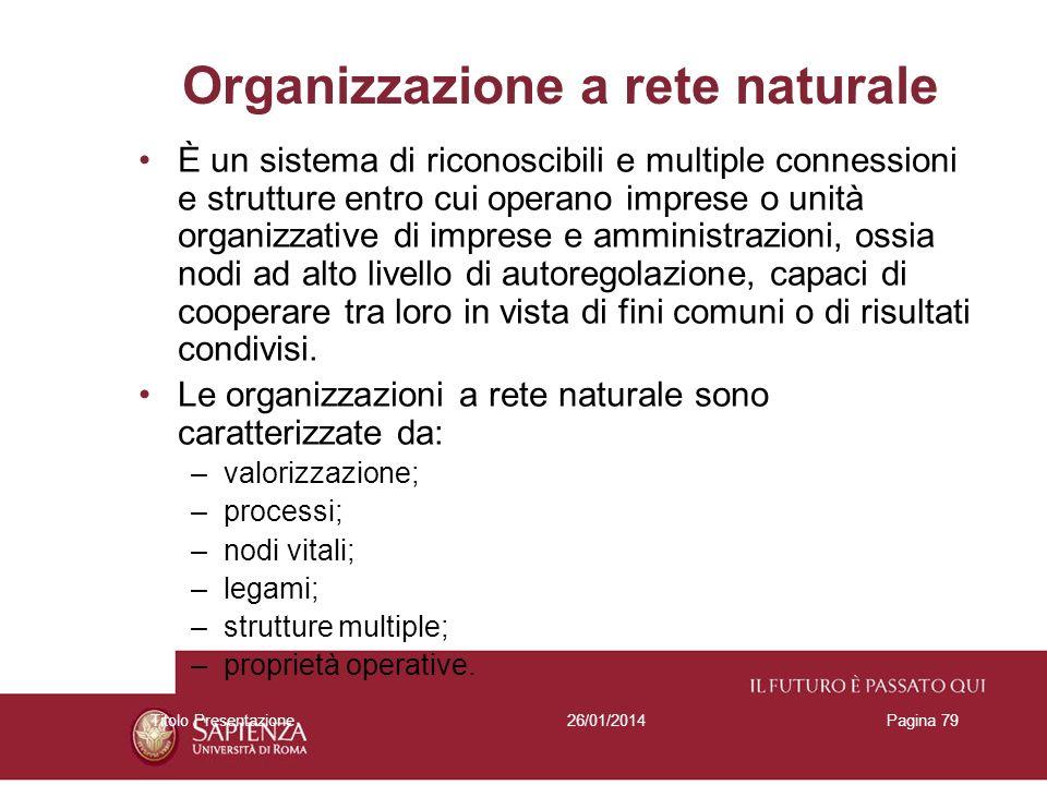 26/01/2014Titolo PresentazionePagina 79 Organizzazione a rete naturale È un sistema di riconoscibili e multiple connessioni e strutture entro cui oper