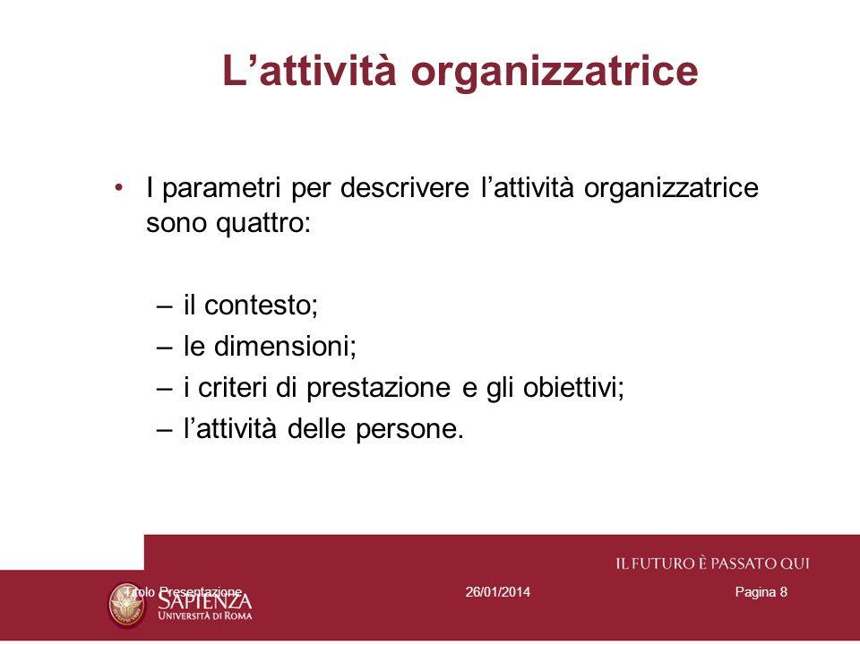 26/01/2014Titolo PresentazionePagina 8 Lattività organizzatrice I parametri per descrivere lattività organizzatrice sono quattro: –il contesto; –le di
