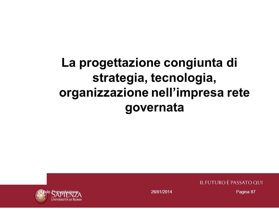 26/01/2014Titolo PresentazionePagina 87 La progettazione congiunta di strategia, tecnologia, organizzazione nellimpresa rete governata
