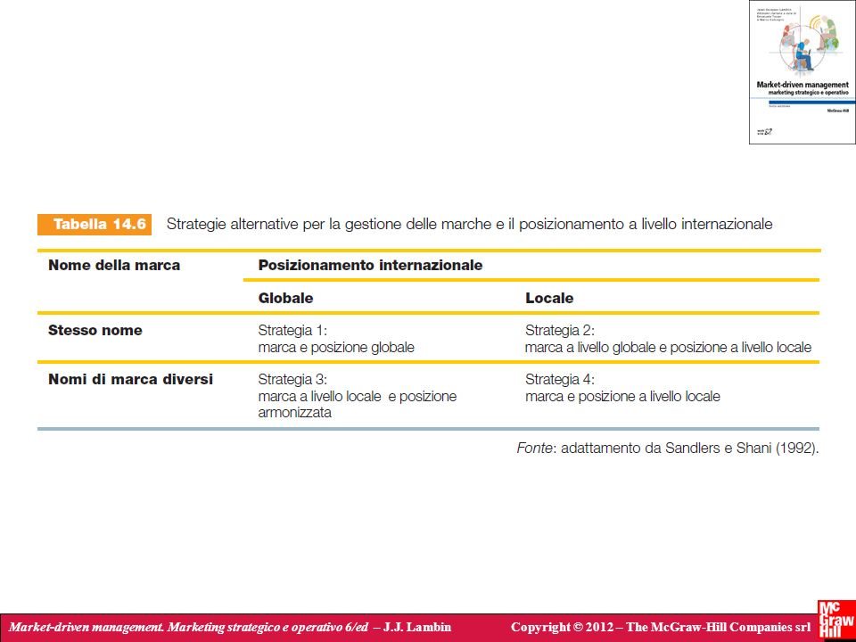 Market-driven management. Marketing strategico e operativo 6/ed – J.J. LambinCopyright © 2012 – The McGraw-Hill Companies srl