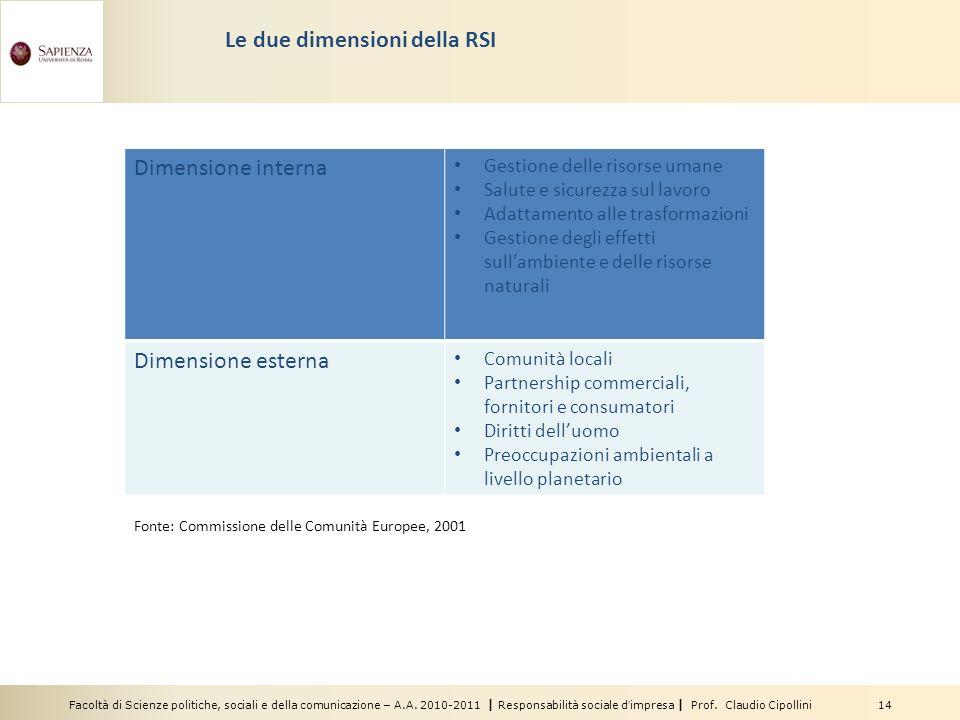 Facoltà di Scienze politiche, sociali e della comunicazione – A.A. 2010-2011   Responsabilità sociale dimpresa   Prof. Claudio Cipollini 14 Le due dim