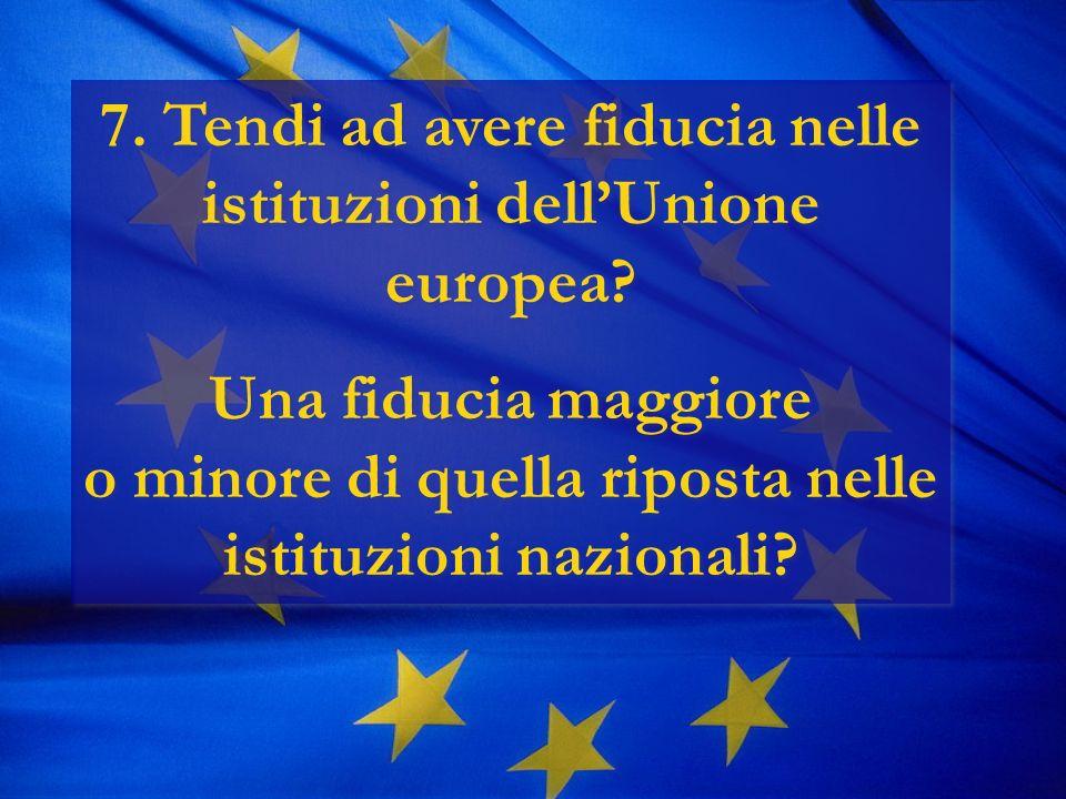 7. Tendi ad avere fiducia nelle istituzioni dellUnione europea.