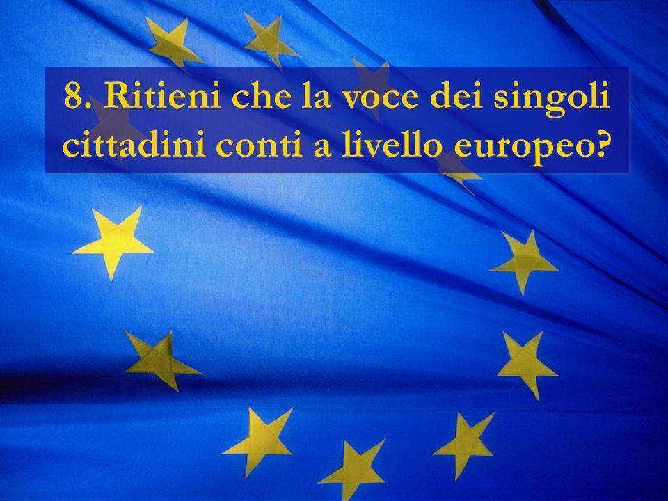 8. Ritieni che la voce dei singoli cittadini conti a livello europeo