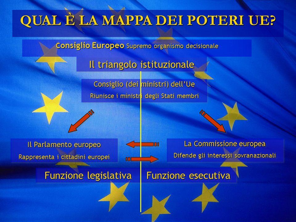 QUAL È LA MAPPA DEI POTERI UE.