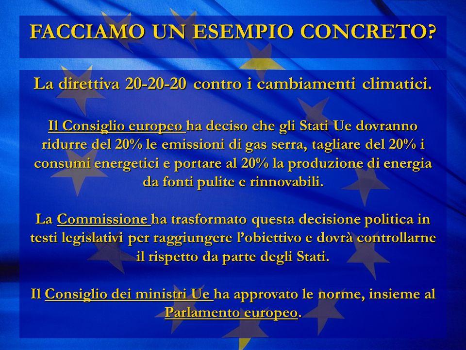 FACCIAMO UN ESEMPIO CONCRETO. La direttiva 20-20-20 contro i cambiamenti climatici.