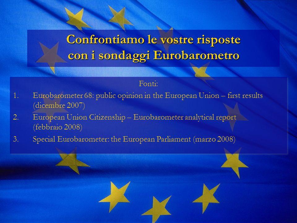 9. Pensi di essere bene informato riguardo alle competenze del Parlamento europeo?