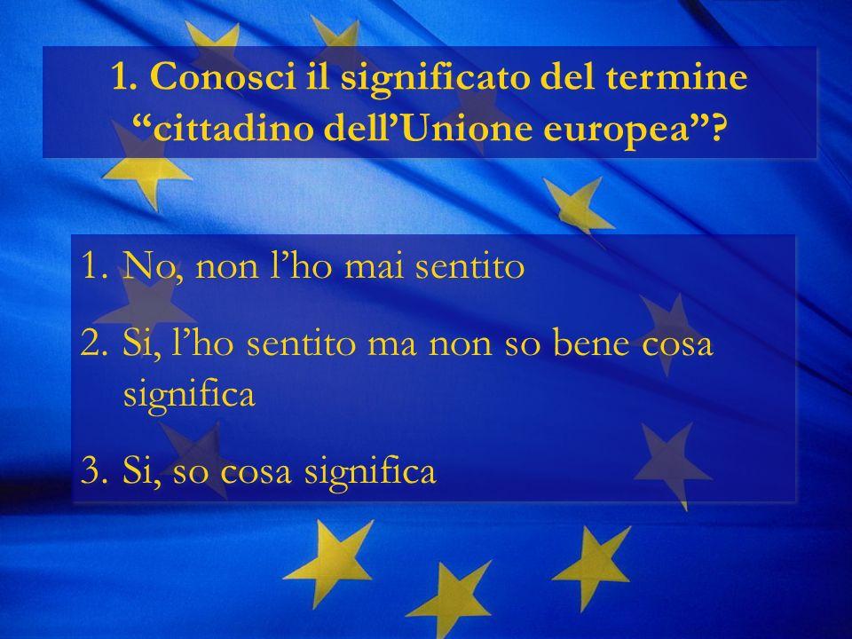 1. Conosci il significato del termine cittadino dellUnione europea.