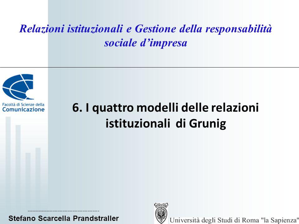 Relazioni istituzionali e Gestione della responsabilità sociale dimpresa 6. I quattro modelli delle relazioni istituzionali di Grunig ----------------