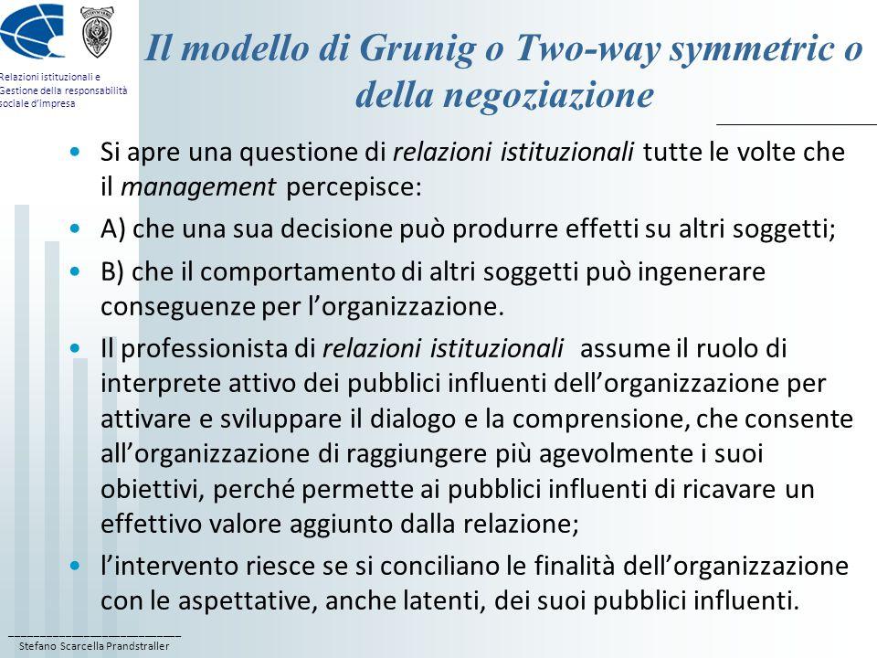 ____________________________ Stefano Scarcella Prandstraller Relazioni istituzionali e Gestione della responsabilità sociale dimpresa Il modello di Gr