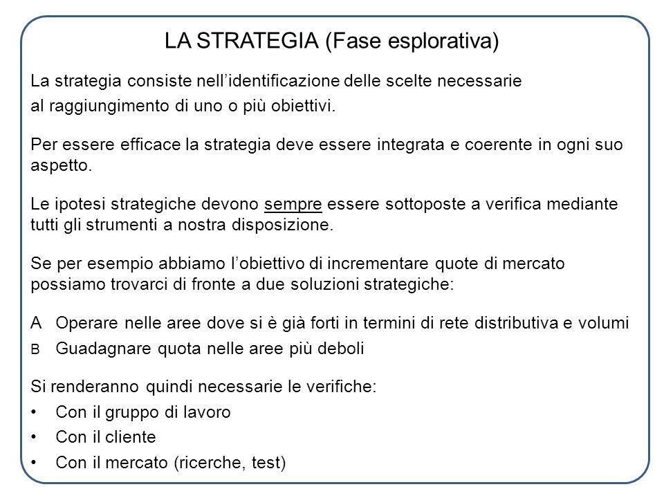 LA STRATEGIA (Fase esplorativa) La strategia consiste nellidentificazione delle scelte necessarie al raggiungimento di uno o più obiettivi. Per essere