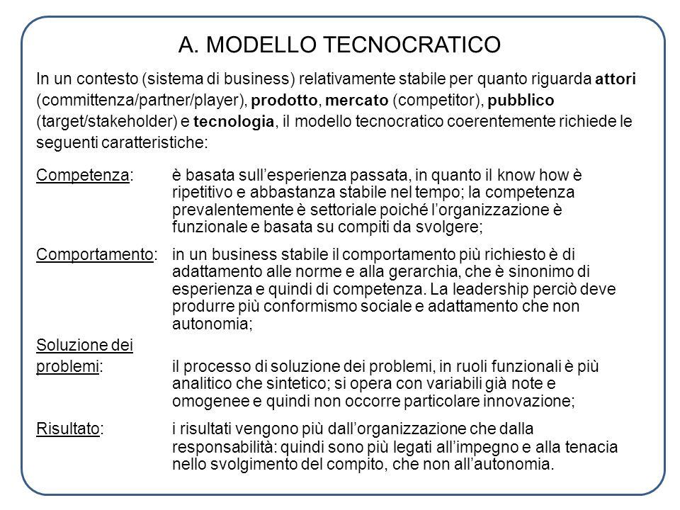 A. MODELLO TECNOCRATICO In un contesto (sistema di business) relativamente stabile per quanto riguarda attori (committenza/partner/player), prodotto,