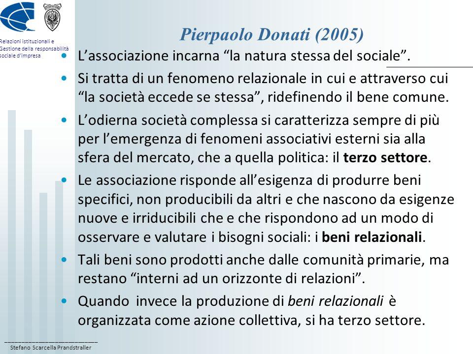 ____________________________ Stefano Scarcella Prandstraller Relazioni istituzionali e Gestione della responsabilità sociale dimpresa Pierpaolo Donati (2005) Lassociazione incarna la natura stessa del sociale.