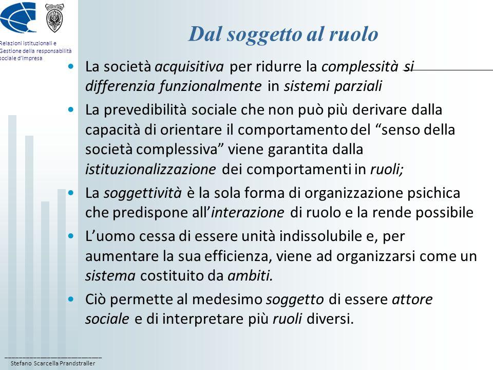 ____________________________ Stefano Scarcella Prandstraller Relazioni istituzionali e Gestione della responsabilità sociale dimpresa Dal soggetto al ruolo La società acquisitiva per ridurre la complessità si differenzia funzionalmente in sistemi parziali La prevedibilità sociale che non può più derivare dalla capacità di orientare il comportamento del senso della società complessiva viene garantita dalla istituzionalizzazione dei comportamenti in ruoli; La soggettività è la sola forma di organizzazione psichica che predispone allinterazione di ruolo e la rende possibile Luomo cessa di essere unità indissolubile e, per aumentare la sua efficienza, viene ad organizzarsi come un sistema costituito da ambiti.
