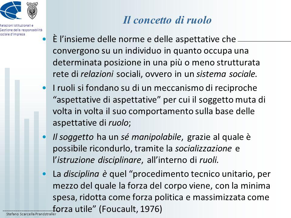 ____________________________ Stefano Scarcella Prandstraller Relazioni istituzionali e Gestione della responsabilità sociale dimpresa Il concetto di ruolo È linsieme delle norme e delle aspettative che convergono su un individuo in quanto occupa una determinata posizione in una più o meno strutturata rete di relazioni sociali, ovvero in un sistema sociale.