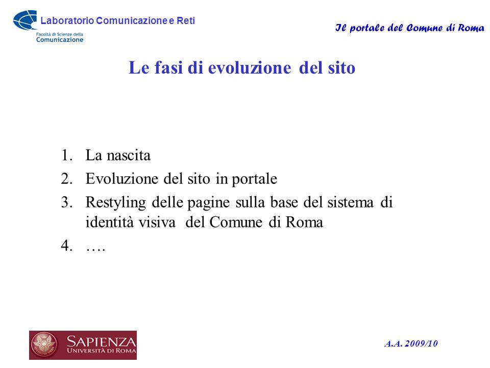 Laboratorio Comunicazione e Reti Il portale del Comune di Roma A.A. 2009/10 Le fasi di evoluzione del sito 1.La nascita 2.Evoluzione del sito in porta