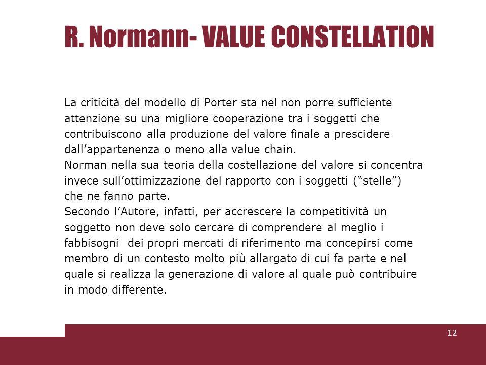 R. Normann- VALUE CONSTELLATION La criticità del modello di Porter sta nel non porre sufficiente attenzione su una migliore cooperazione tra i soggett