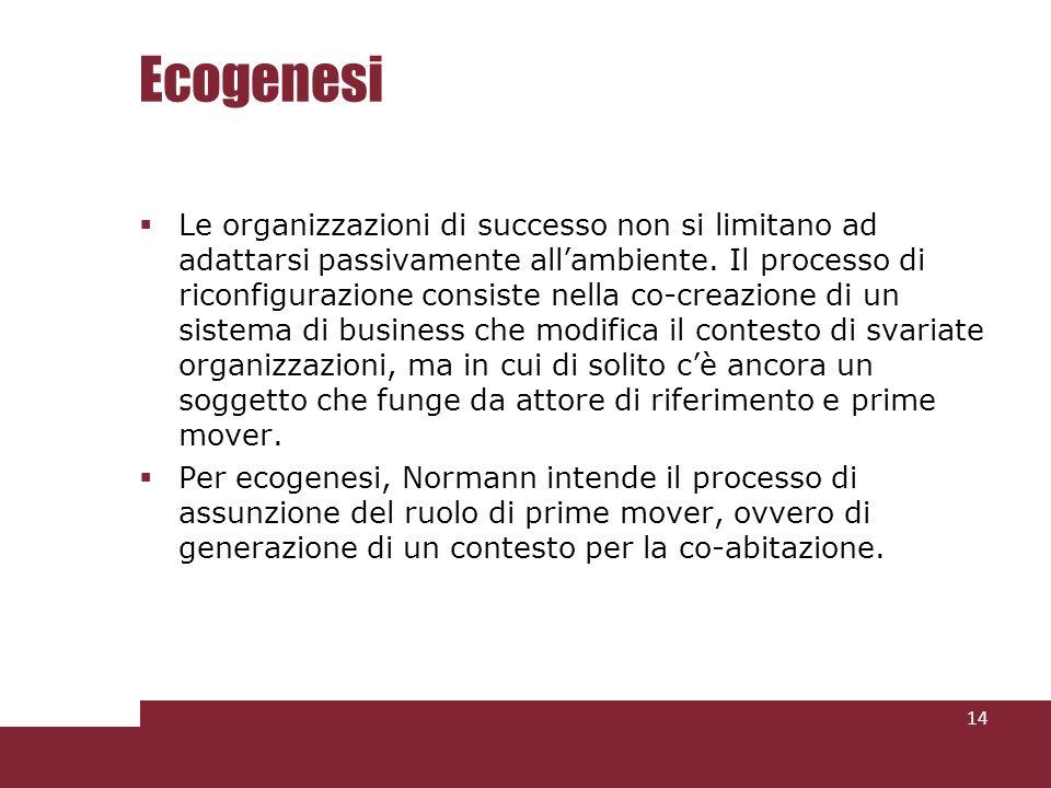 Ecogenesi Le organizzazioni di successo non si limitano ad adattarsi passivamente allambiente. Il processo di riconfigurazione consiste nella co-creaz