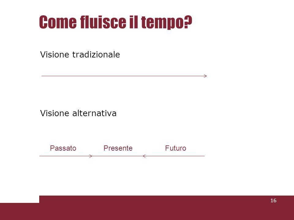 Come fluisce il tempo? Visione tradizionale Visione alternativa 16 PassatoPresenteFuturo