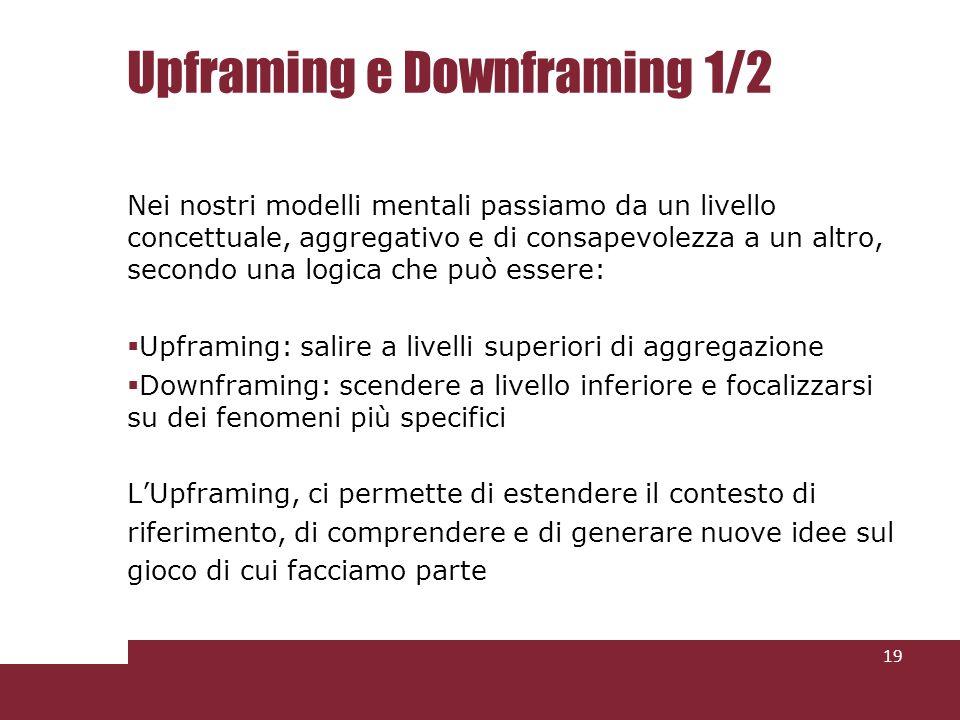 Upframing e Downframing 1/2 Nei nostri modelli mentali passiamo da un livello concettuale, aggregativo e di consapevolezza a un altro, secondo una log