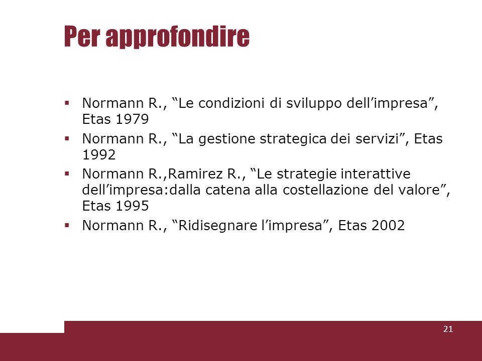 Per approfondire Normann R., Le condizioni di sviluppo dellimpresa, Etas 1979 Normann R., La gestione strategica dei servizi, Etas 1992 Normann R.,Ram