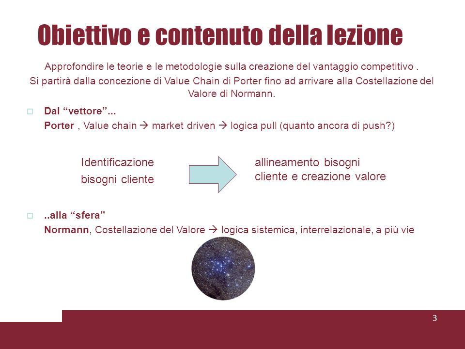 Obiettivo e contenuto della lezione 3 Dal vettore... Porter, Value chain market driven logica pull (quanto ancora di push?)..alla sfera Normann, Coste