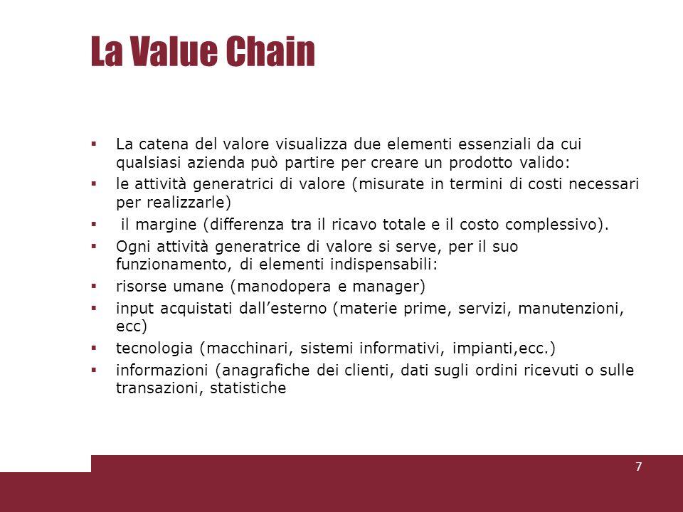 La Value Chain La catena del valore visualizza due elementi essenziali da cui qualsiasi azienda può partire per creare un prodotto valido: le attività