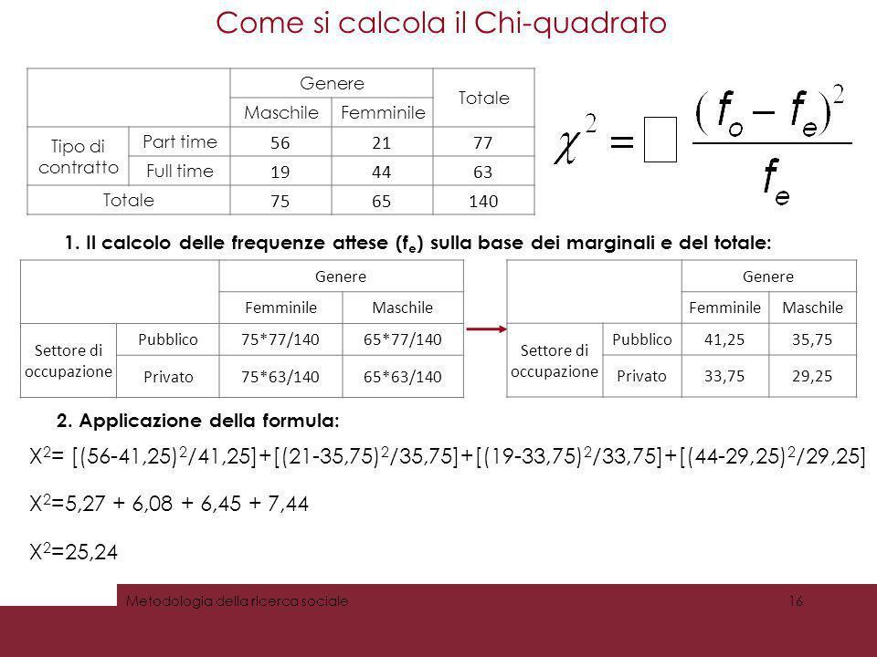 Come si calcola il Chi-quadrato 16Metodologia della ricerca sociale Genere Totale MaschileFemminile Tipo di contratto Part time 562177 Full time 19446