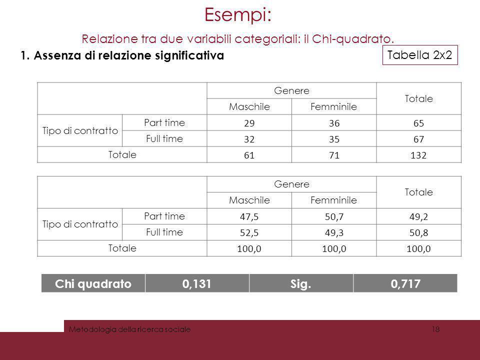 Esempi: Relazione tra due variabili categoriali: il Chi-quadrato. 18Metodologia della ricerca sociale 1. Assenza di relazione significativa Chi quadra