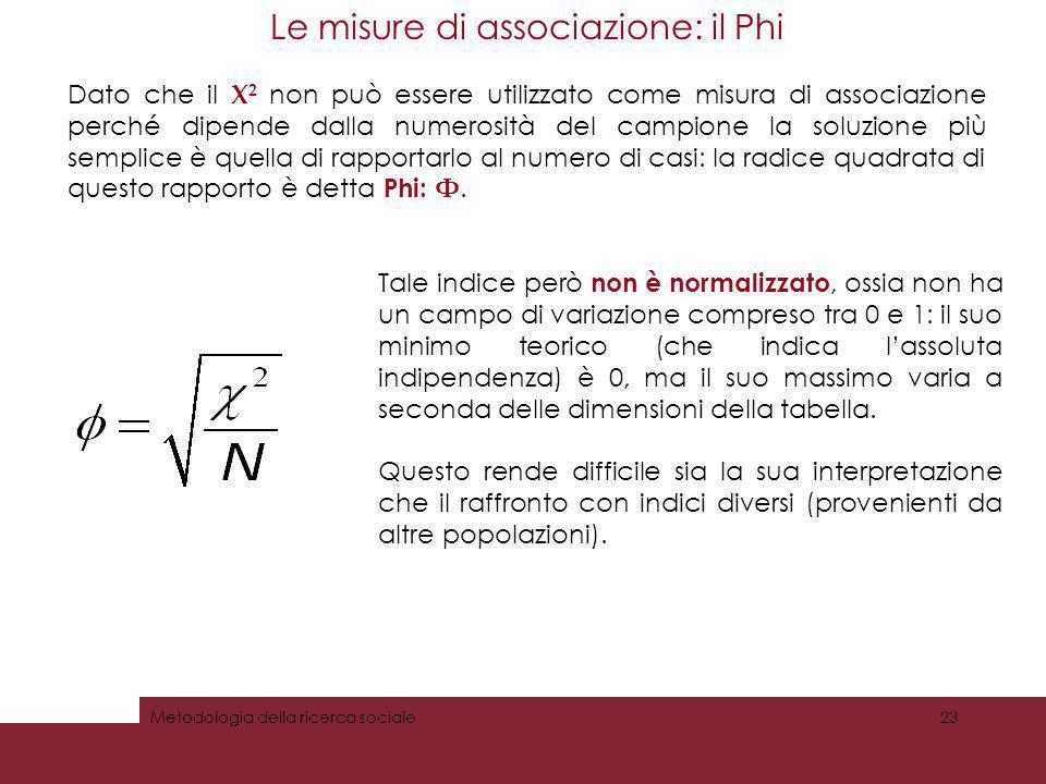 Le misure di associazione: il Phi 23Metodologia della ricerca sociale Tale indice però non è normalizzato, ossia non ha un campo di variazione compres