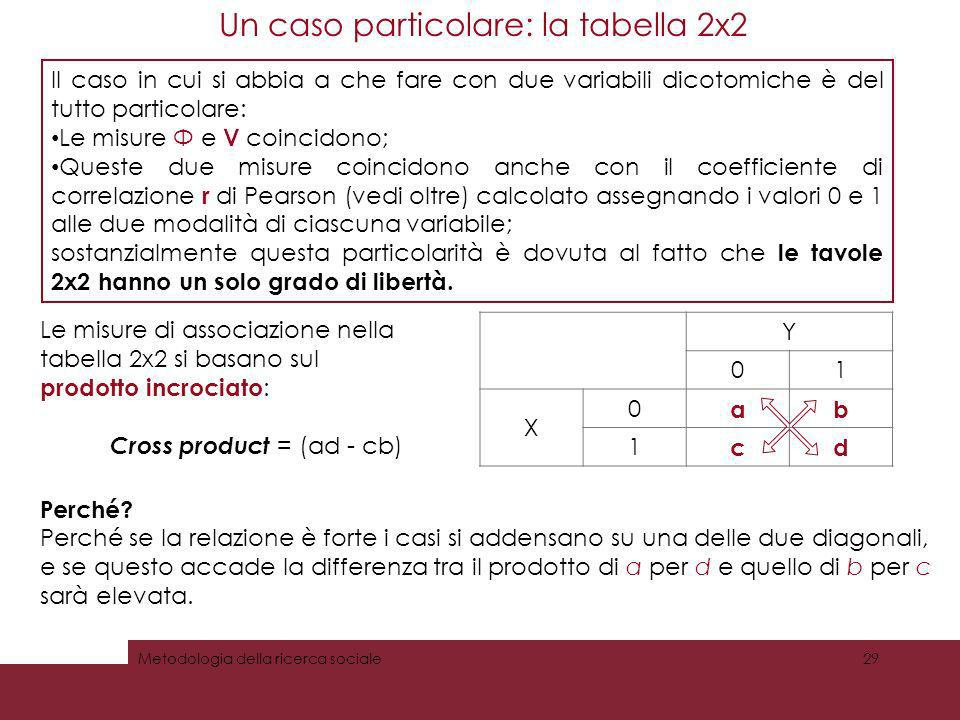 Un caso particolare: la tabella 2x2 29Metodologia della ricerca sociale Il caso in cui si abbia a che fare con due variabili dicotomiche è del tutto p