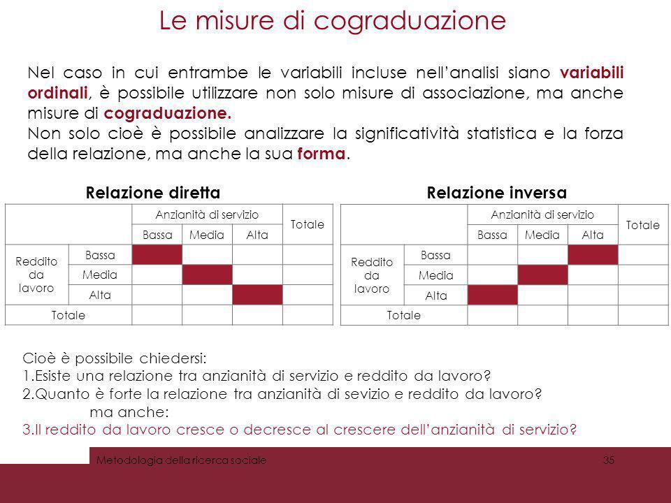 Le misure di cograduazione 35Metodologia della ricerca sociale Nel caso in cui entrambe le variabili incluse nellanalisi siano variabili ordinali, è p